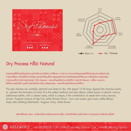 Hillkoff Arabica Dry Process